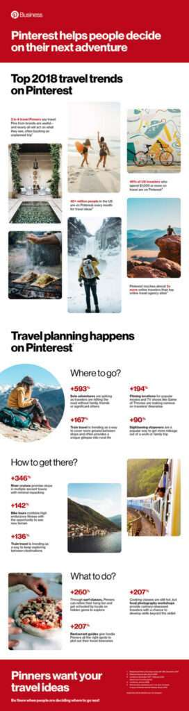 2018 Pinterest Travel Trends